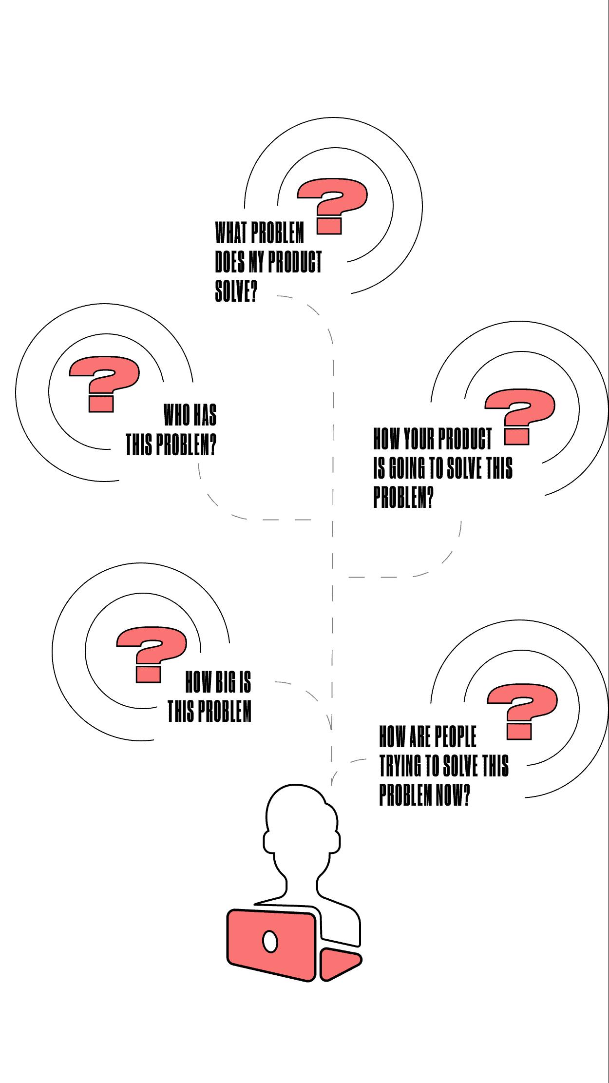 particular technology