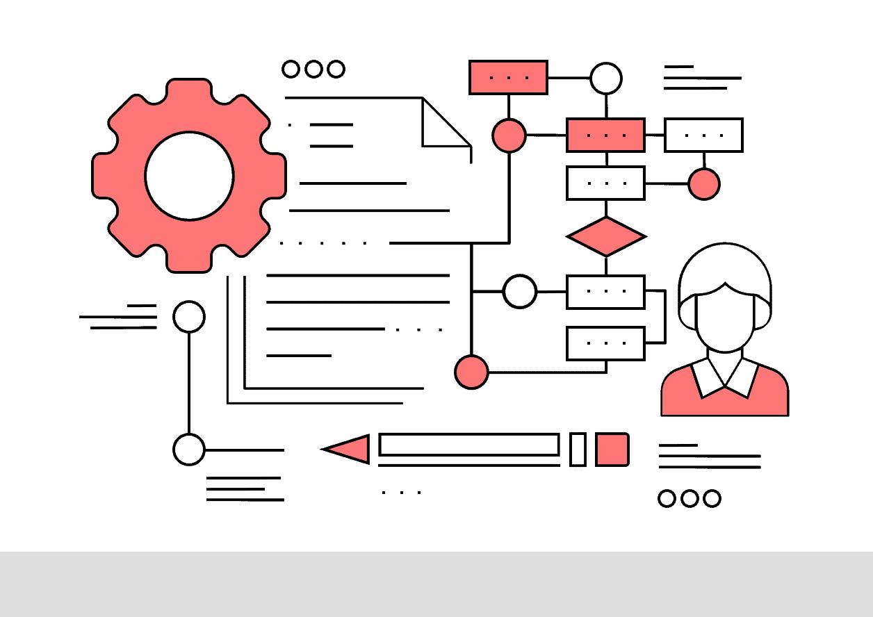 Requirements-Development-3